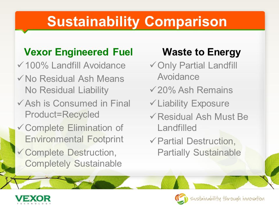 100% Landfill Avoidance No Residual Ash Means No Residual Liability Ash is Consumed in Final Product=Recycled Complete Elimination of Environmental Footprint Complete Destruction, Completely Sustainable Sustainability Comparison Only Partial Landfill Avoidance 20% Ash Remains Liability Exposure Residual Ash Must Be Landfilled Partial Destruction, Partially Sustainable Vexor Engineered Fuel Waste to Energy