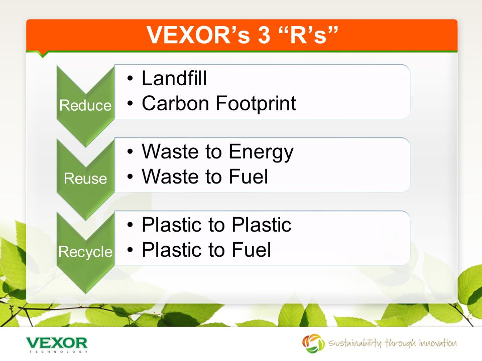 Reduce Landfill Carbon Footprint Reuse Waste to Energy Waste to Fuel Recycle Plastic to Plastic Plastic to Fuel VEXOR's 3 R's
