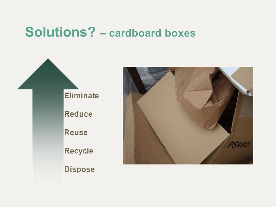 Solutions? – cardboard boxes Eliminate Reduce Reuse Recycle Dispose