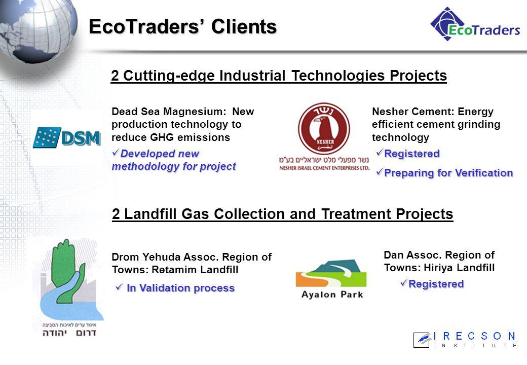 2 Cutting-edge Industrial Technologies Projects Dan Assoc.