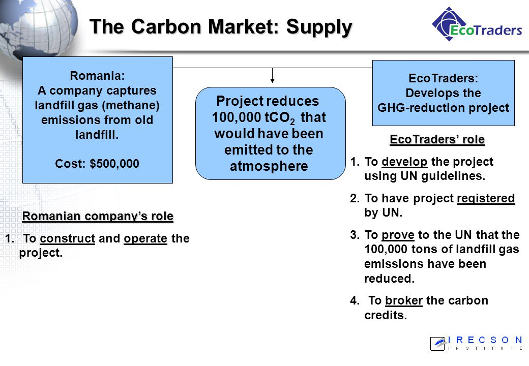 Conclusions The Kyoto Protocol's carbon market provides a tremendous opportunity to acquire and finance technology investment.