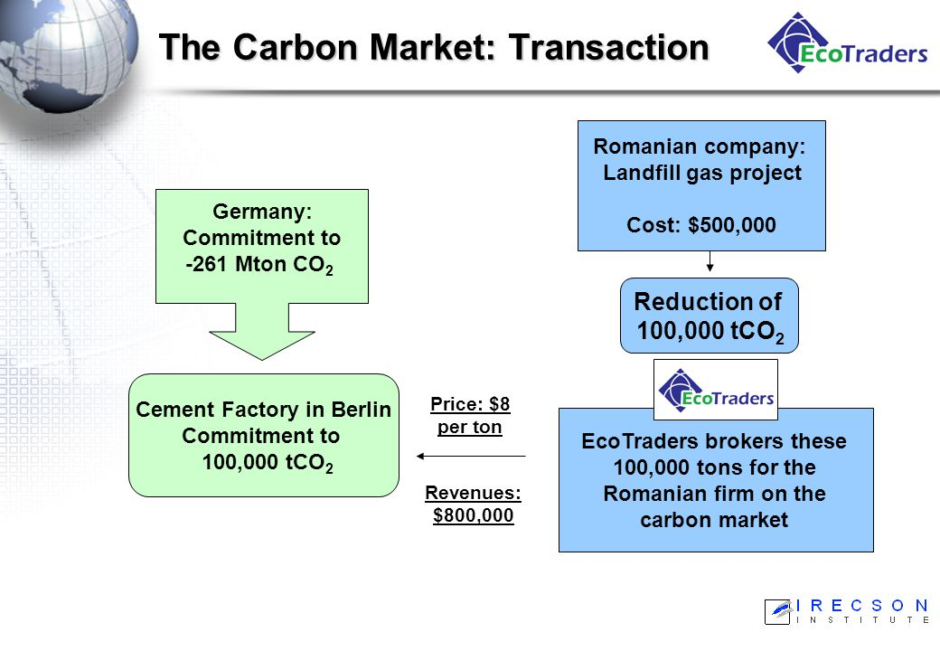 The Carbon Market Projects emission reductions may range from 5,000 tCO 2 for a small project to 300,000 tCO 2 reduced per year in a large project.