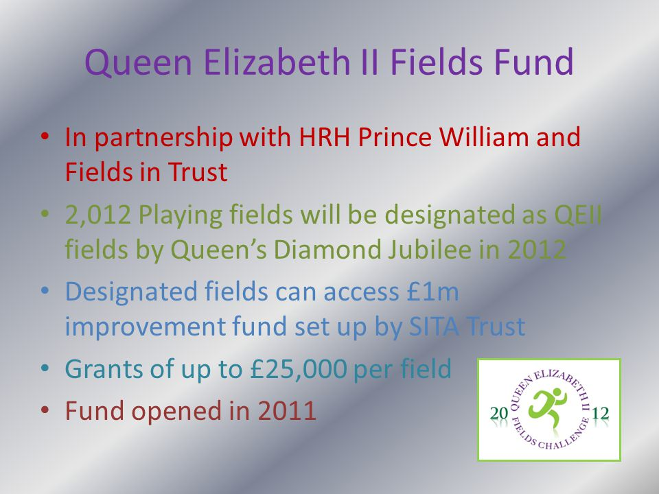 Queen Elizabeth II Fields Fund In partnership with HRH Prince William and Fields in Trust 2,012 Playing fields will be designated as QEII fields by Qu