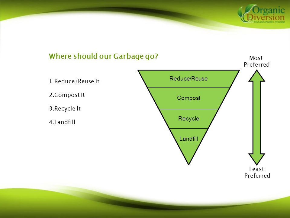 Straight Forward Collection Bin Set-Up Recycling Landfill Liquids