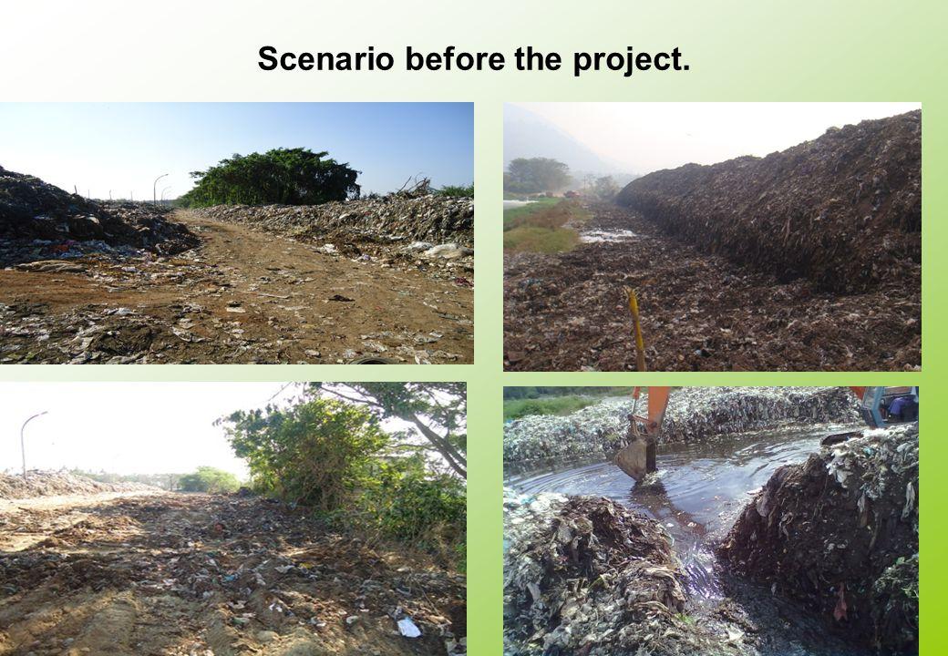 Scenario before the project.
