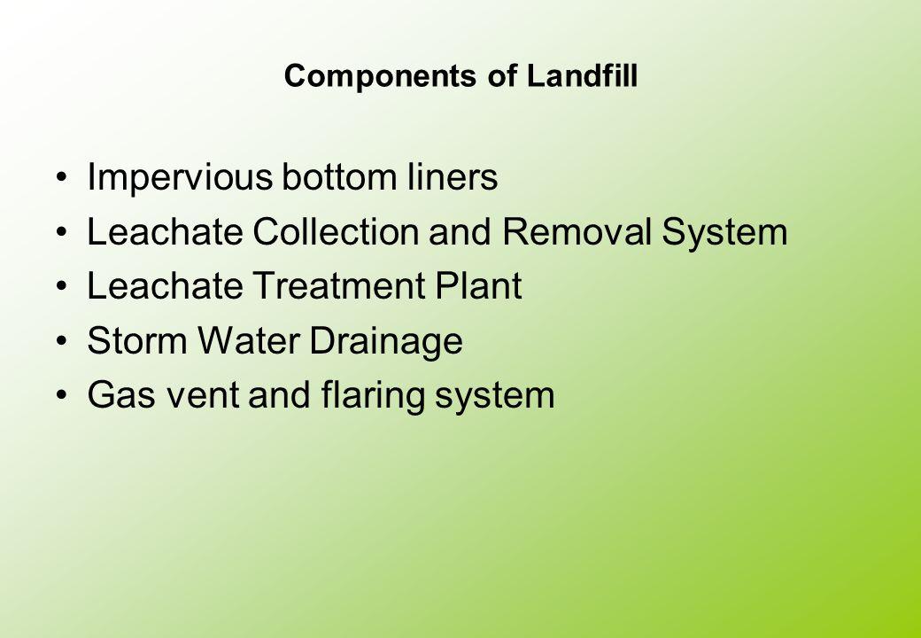 Landfill facility developmental activity
