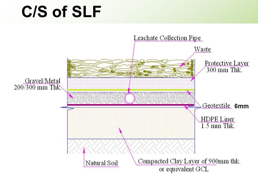 C/S of SLF 6mm