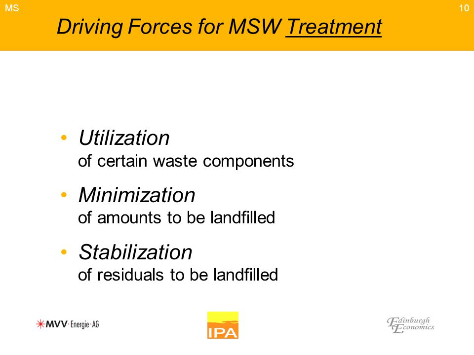 10 Utilization of certain waste components Minimization of amounts to be landfilled Stabilization of residuals to be landfilled Driving Forces for MSW
