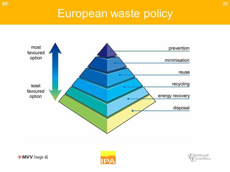 20 European waste policy BP