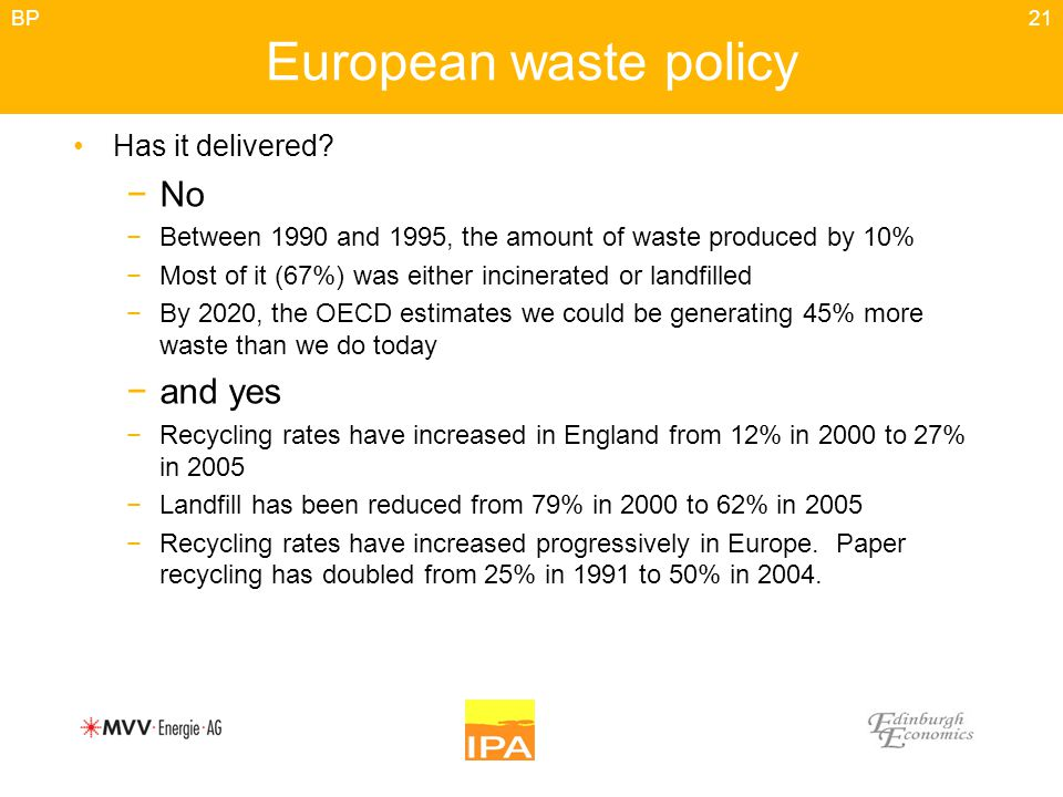 21 European waste policy Has it delivered? −No −Between 1990 and 1995, the amount of waste produced by 10% −Most of it (67%) was either incinerated or