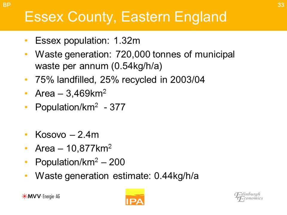 33 Essex County, Eastern England Essex population: 1.32m Waste generation: 720,000 tonnes of municipal waste per annum (0.54kg/h/a) 75% landfilled, 25