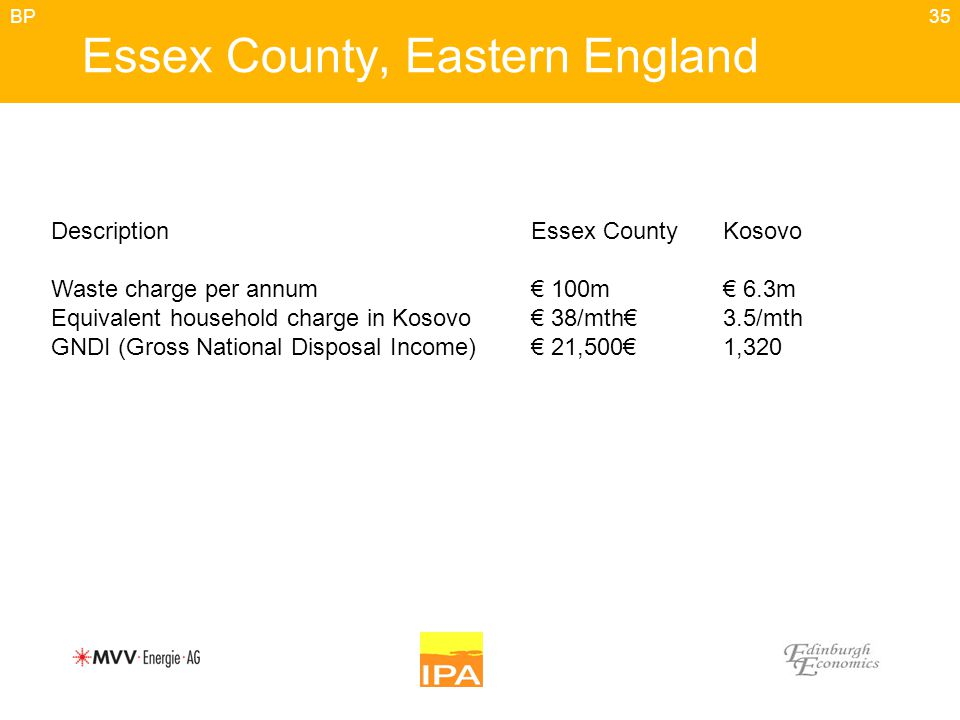 35 Essex County, Eastern England BP DescriptionEssex CountyKosovo Waste charge per annum€ 100m€ 6.3m Equivalent household charge in Kosovo € 38/mth€ 3.5/mth GNDI (Gross National Disposal Income)€ 21,500€ 1,320