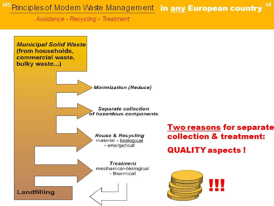 Two reasons for separate collection & treatment: QUALITY aspects ! in any European country !!! MS48