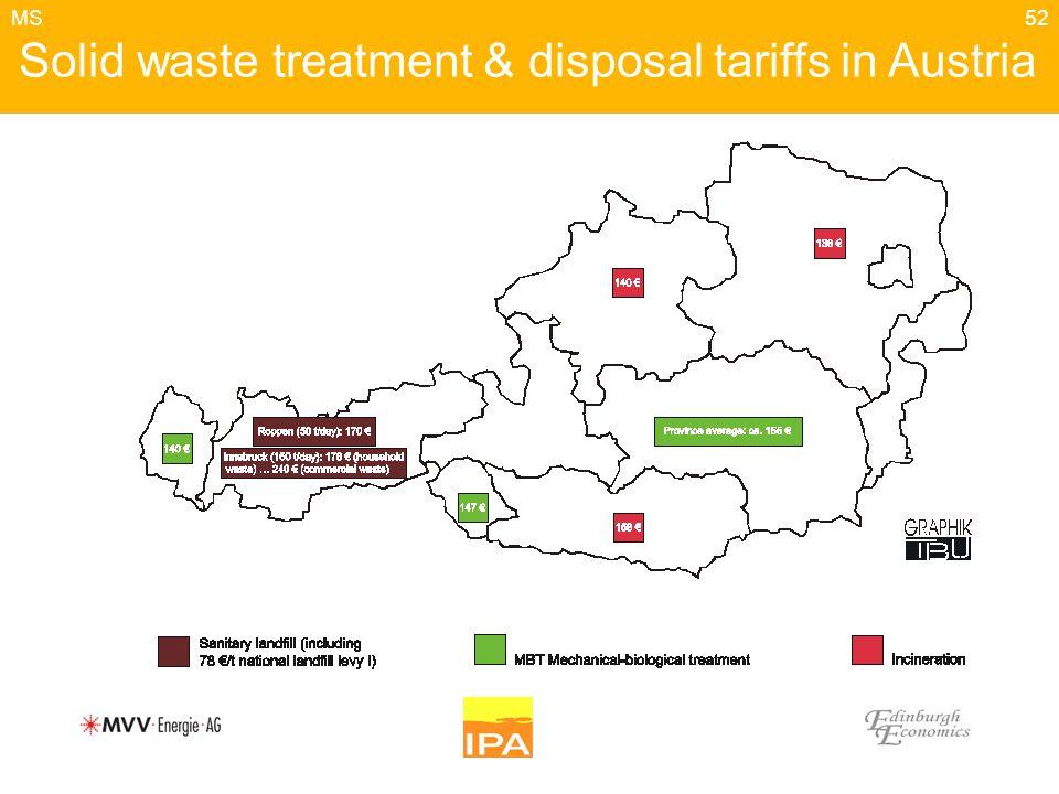 52 Solid waste treatment & disposal tariffs in Austria MS