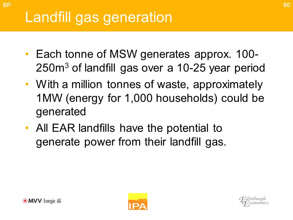 60 Landfill gas generation Each tonne of MSW generates approx.