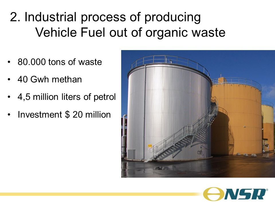 Overview of Process NSR Biogas Plant
