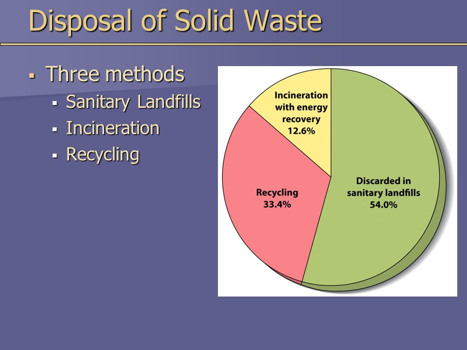 Disposal of Solid Waste  Three methods  Sanitary Landfills  Incineration  Recycling