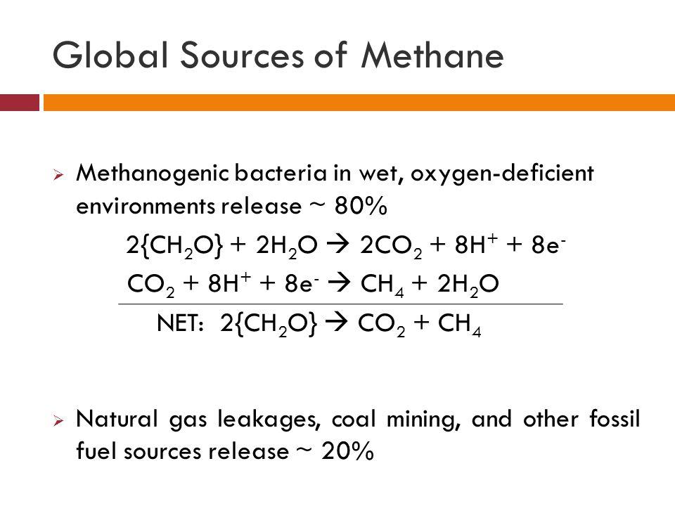 Global Sources of Methane Source: Wuebbles, D.; Hayhoe, K.