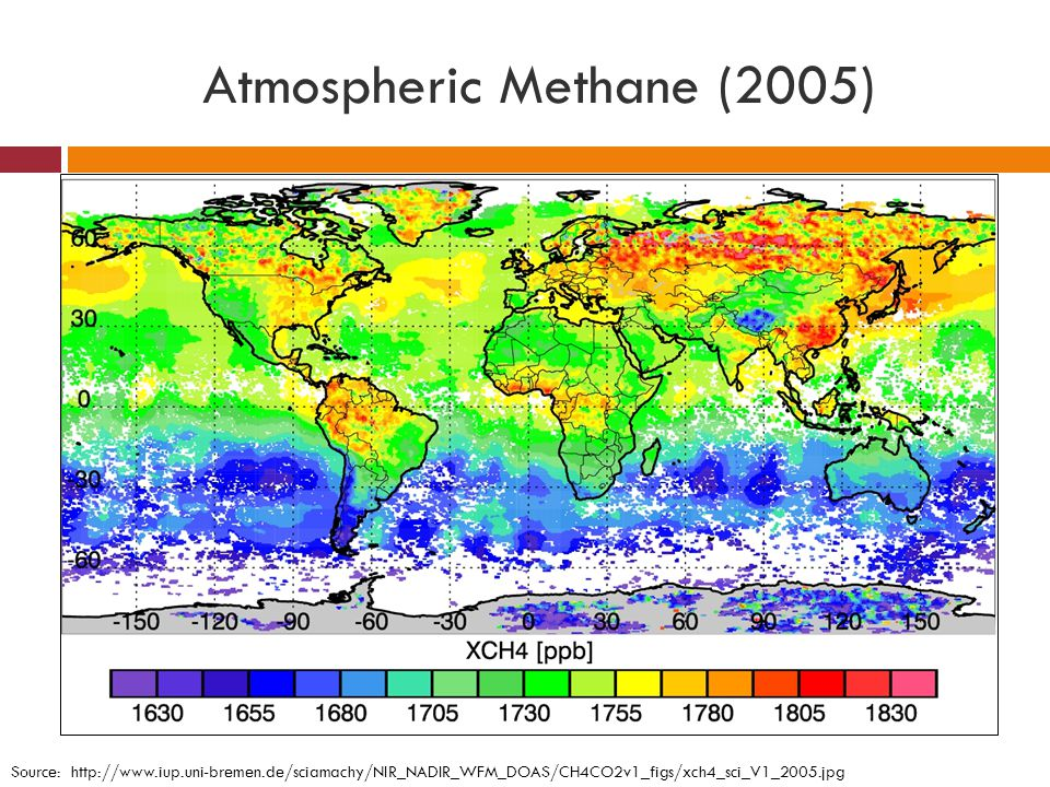 Methane Sinks  ~ 5% taken up by methanotrophs  ~ 5% uplifted to stratosphere  ~ 90% removed by tropospheric · OH