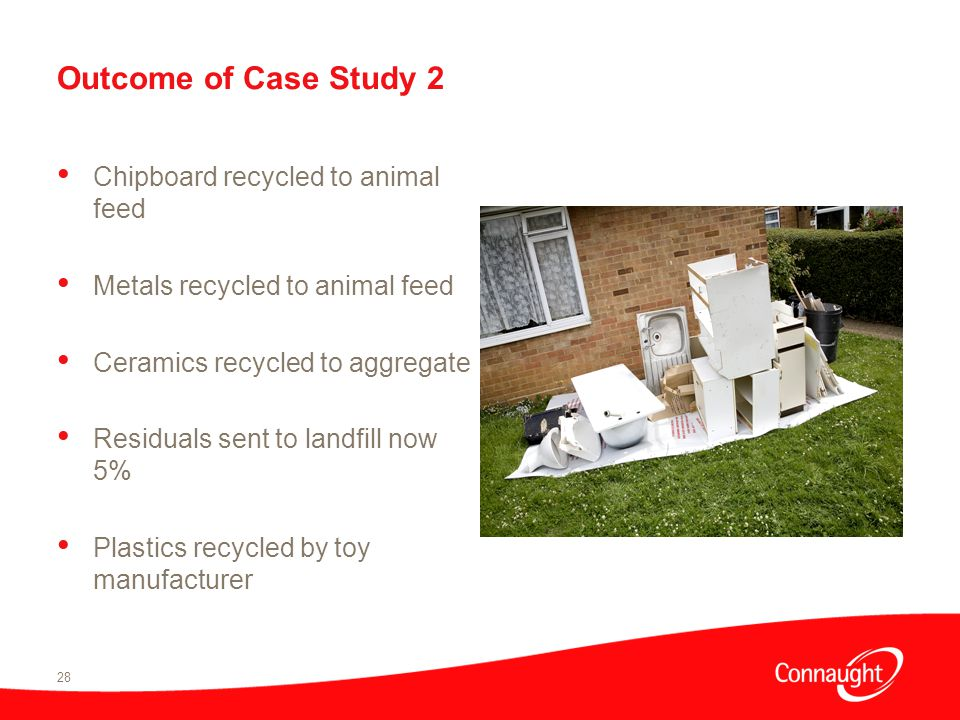 28 Outcome of Case Study 2 Chipboard recycled to animal feed Metals recycled to animal feed Ceramics recycled to aggregate Residuals sent to landfill now 5% Plastics recycled by toy manufacturer -