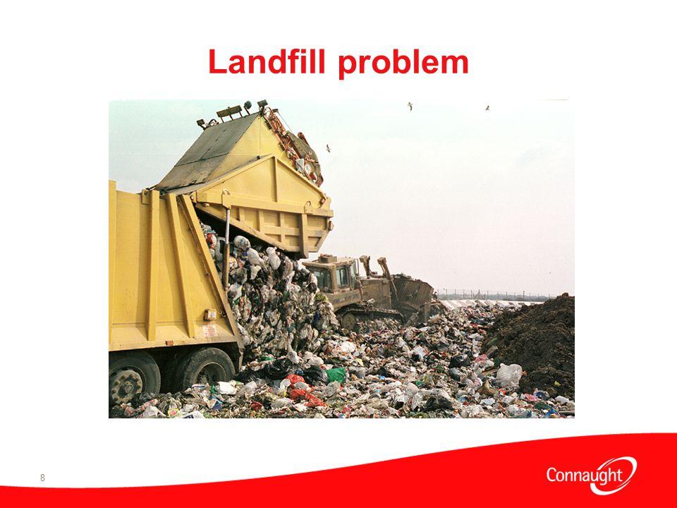 8 Landfill problem