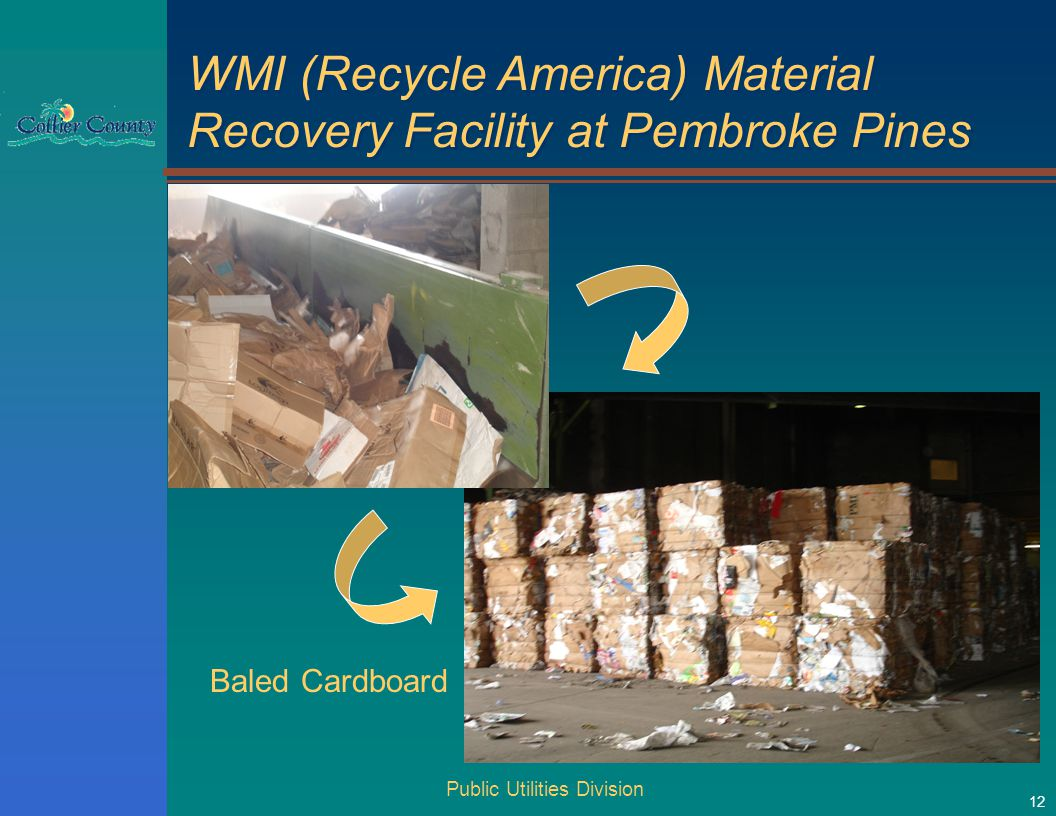 Public Utilities Division 12 WMI (Recycle America) Material Recovery Facility at Pembroke Pines Baled Cardboard