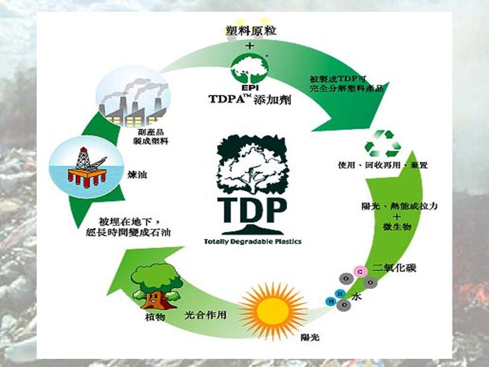 Degradable plastics Biopolymers photodegradable plastics synthetic biodegradable plastics