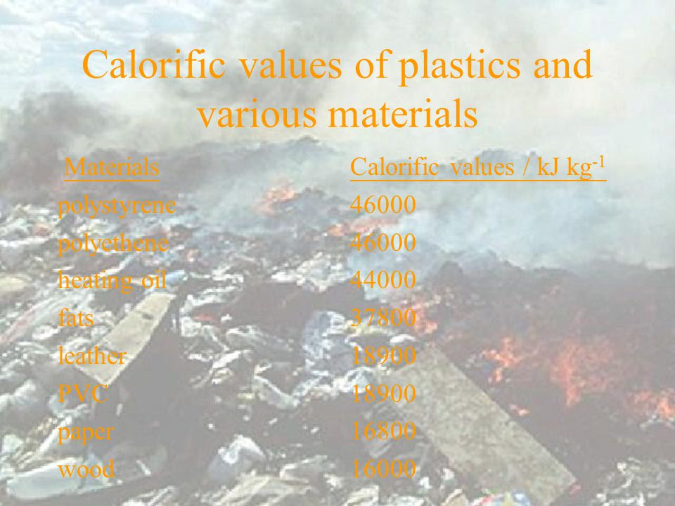 Recycling of plastics Recycling of energy – the energy obtained from burning plastic waste in incinerators can be used for heating or generation of electricity.