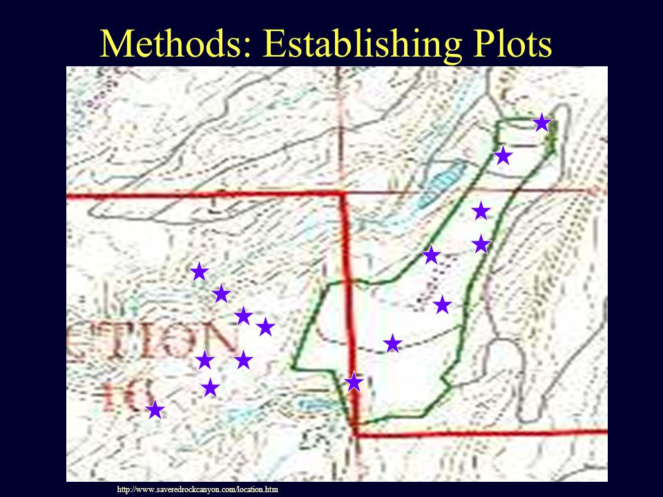 Methods: Establishing Plots http://www.saveredrockcanyon.com/location.htm