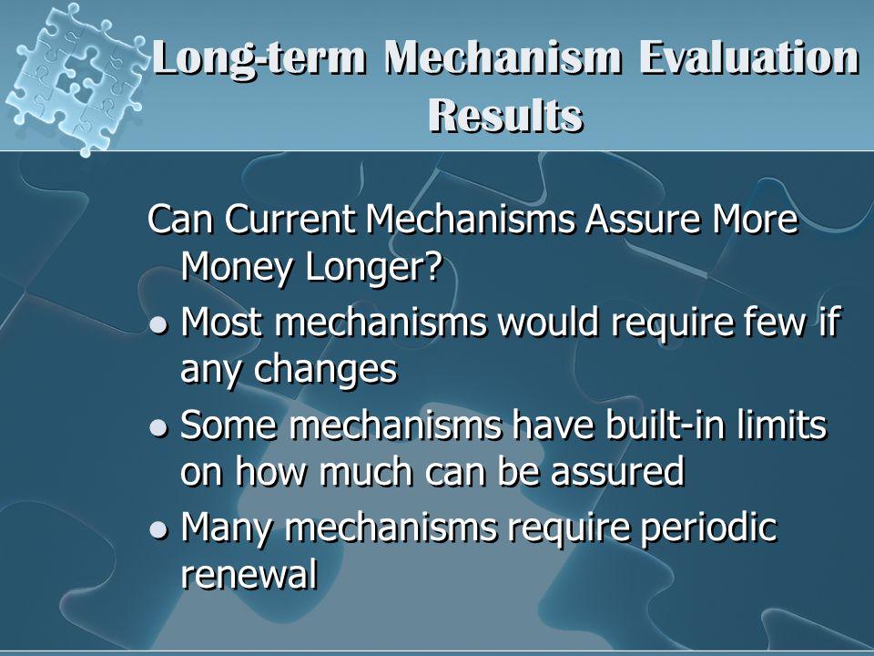 Long-term Mechanism Evaluation Results Can Current Mechanisms Assure More Money Longer.