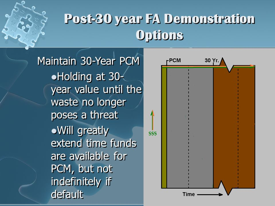 Post-30 year FA Demonstration Options Maintain 30-Year PCM Holding at 30- year value until the waste no longer poses a threat Will greatly extend time funds are available for PCM, but not indefinitely if default Maintain 30-Year PCM Holding at 30- year value until the waste no longer poses a threat Will greatly extend time funds are available for PCM, but not indefinitely if default