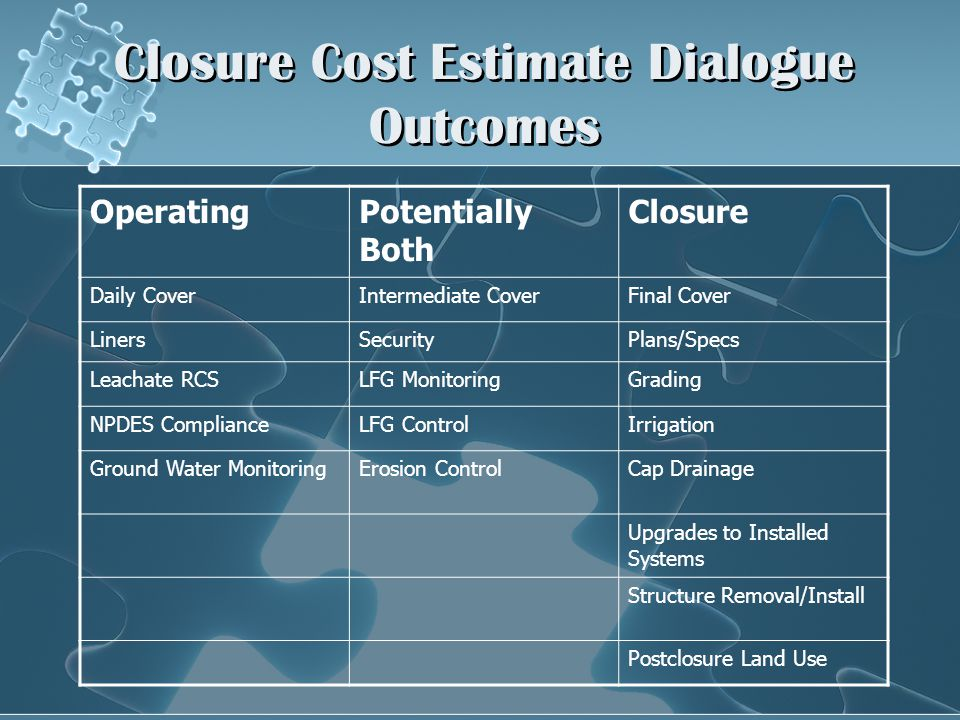 Closure Cost Estimate Dialogue Outcomes OperatingPotentially Both Closure Daily CoverIntermediate CoverFinal Cover LinersSecurityPlans/Specs Leachate RCSLFG MonitoringGrading NPDES ComplianceLFG ControlIrrigation Ground Water MonitoringErosion ControlCap Drainage Upgrades to Installed Systems Structure Removal/Install Postclosure Land Use