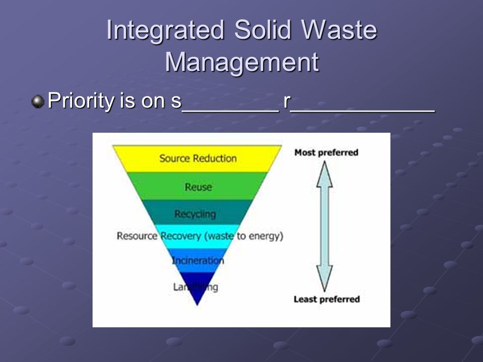 Integrated Solid Waste Management Priority is on s________ r____________