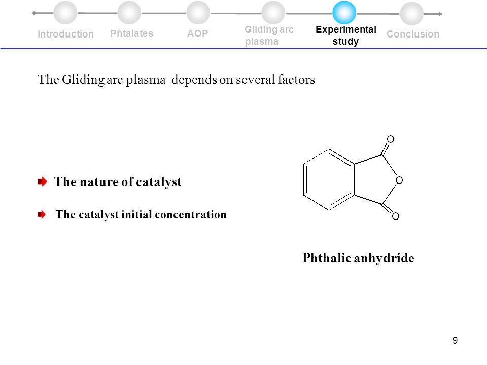 9 The Gliding arc plasma depends on several factors Phthalic anhydride The catalyst initial concentration The nature of catalyst Phtalates Introduction AOP Experimental study Gliding arc plasma Conclusion
