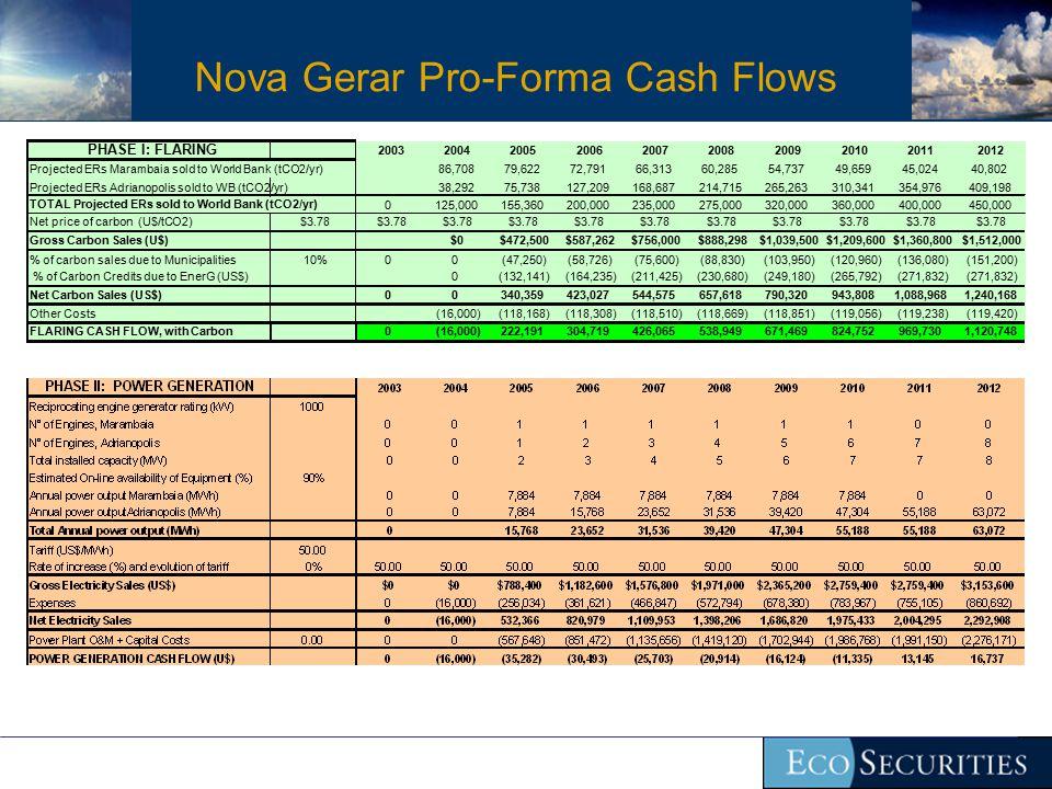 Nova Gerar Pro-Forma Cash Flows