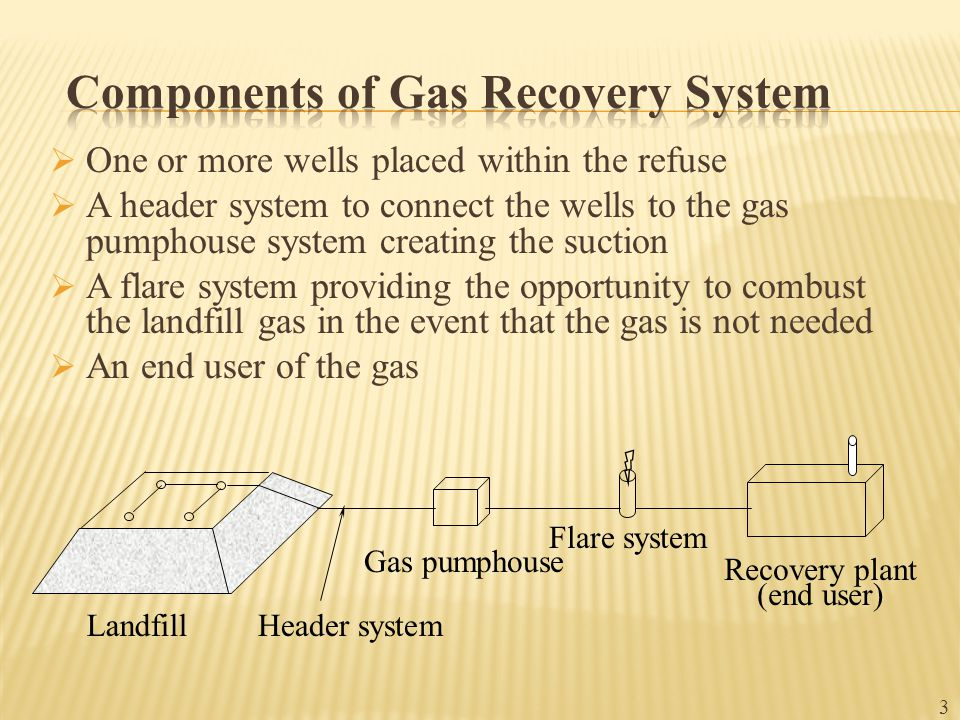  One or more wells placed within the refuse  A header system to connect the wells to the gas pumphouse system creating the suction  A flare system