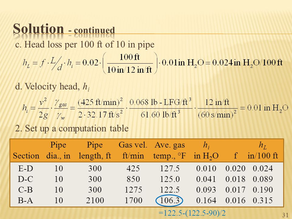 c. Head loss per 100 ft of 10 in pipe d. Velocity head, h i 2. Set up a computation table PipePipeGas vel.Ave. gash i h L Sectiondia., inlength, ftft/