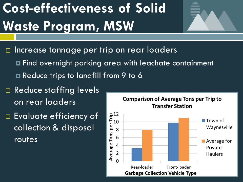 Cost-effectiveness of Solid Waste Program, MSW  Increase tonnage per trip on rear loaders  Find overnight parking area with leachate containment  R