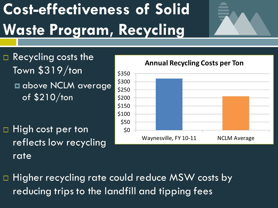 Cost-effectiveness of Solid Waste Program, Recycling  Recycling costs the Town $319/ton  above NCLM average of $210/ton  High cost per ton reflects low recycling rate  Higher recycling rate could reduce MSW costs by reducing trips to the landfill and tipping fees