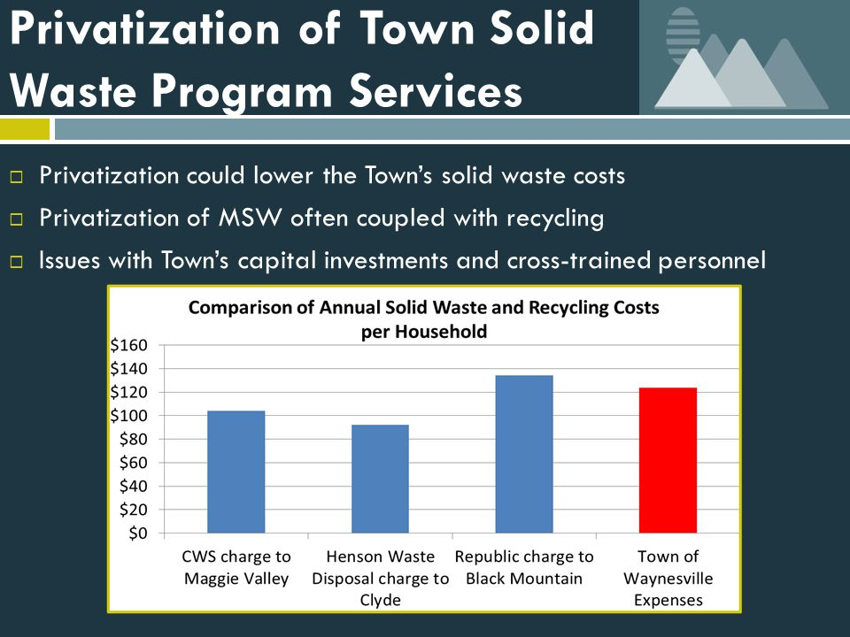 Privatization of Town Solid Waste Program Services  Privatization could lower the Town's solid waste costs  Privatization of MSW often coupled with recycling  Issues with Town's capital investments and cross-trained personnel