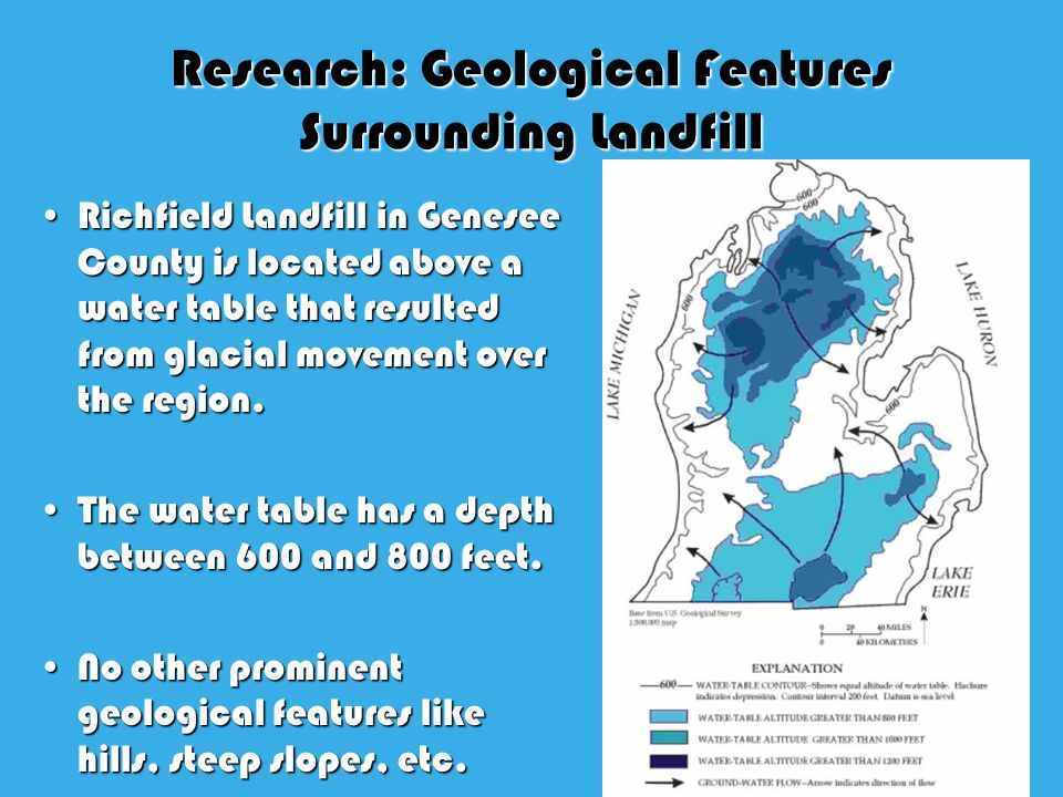 Research: Uses of Methane Produced Methane gas is collected by drilling wells into the landfills, and collecting the gases through pipes.Methane gas is collected by drilling wells into the landfills, and collecting the gases through pipes.