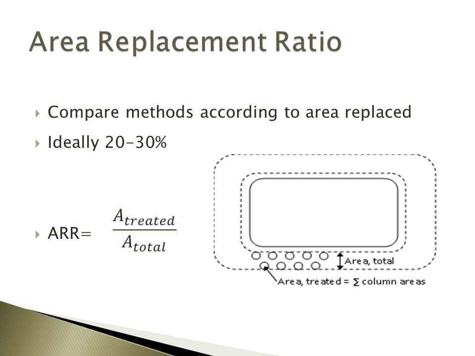  Compare methods according to area replaced  Ideally 20-30%  ARR=