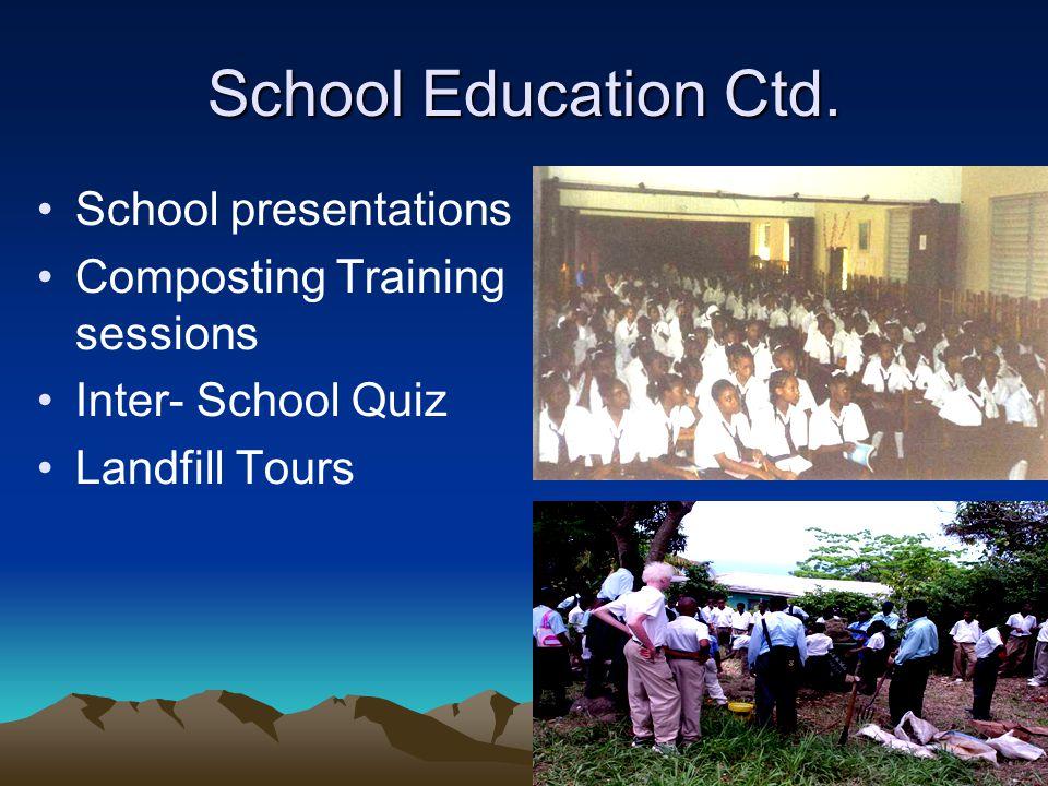 School Education Ctd. School presentations Composting Training sessions Inter- School Quiz Landfill Tours
