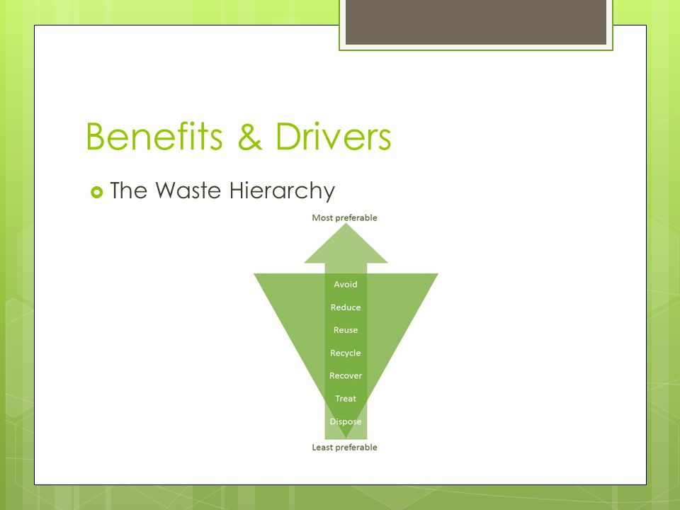 Benefits & Drivers  The Waste Hierarchy