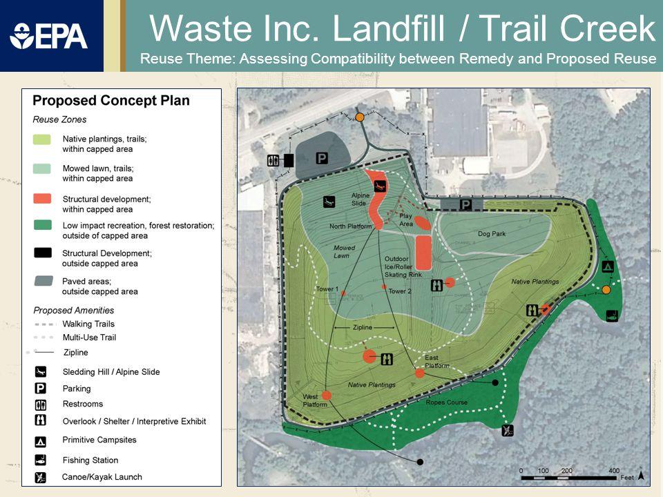Waste Inc.
