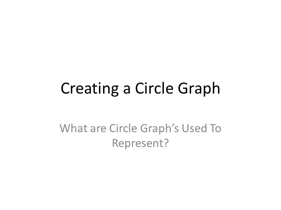 Creating a Circle Graph What are Circle Graph's Used To Represent