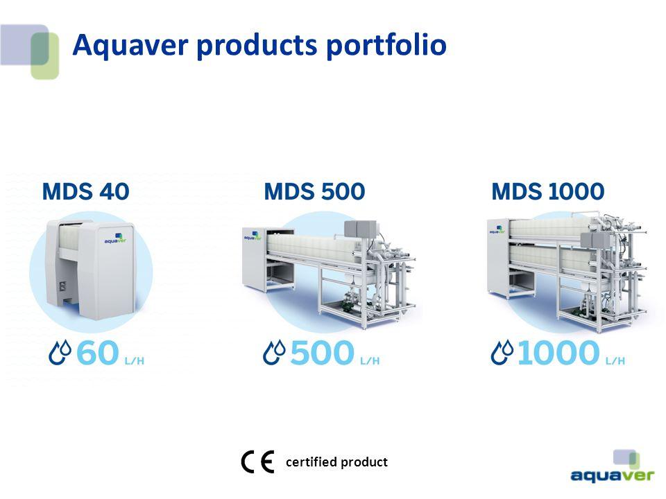 Aquaver products portfolio certified product