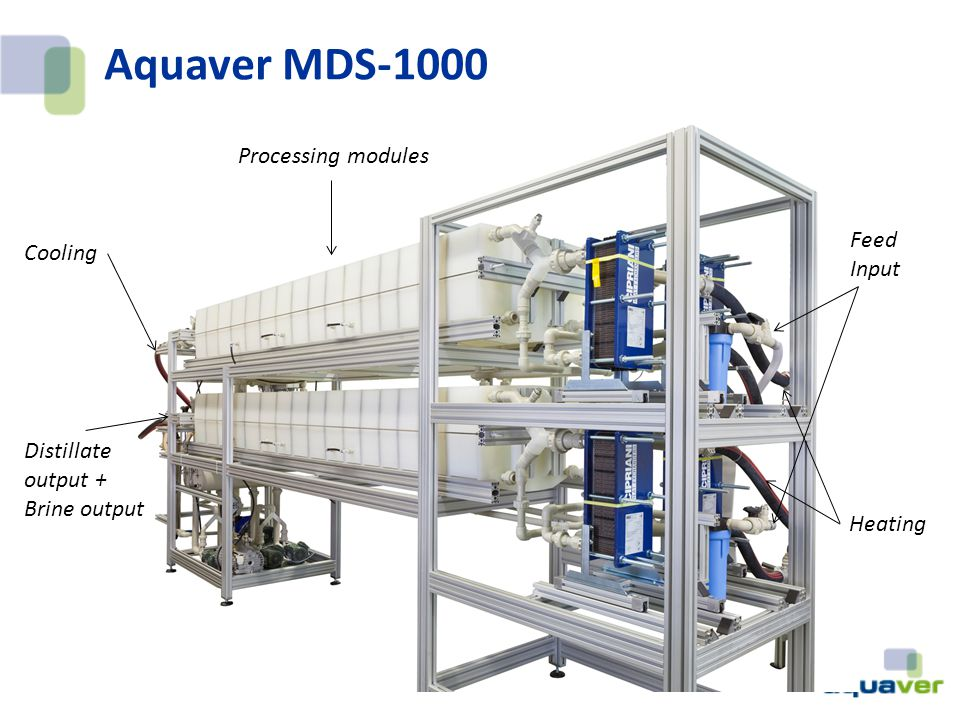 Aquaver MDS-1000 Processing modules Feed Input Distillate output + Brine output Cooling Heating