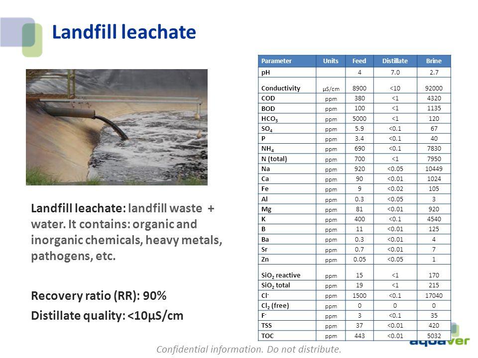 Confidential information. Do not distribute. Landfill leachate ParameterUnitsFeedDistillateBrine pH 47.02.7 Conductivity µS/cm 8900<1092000 COD ppm 38