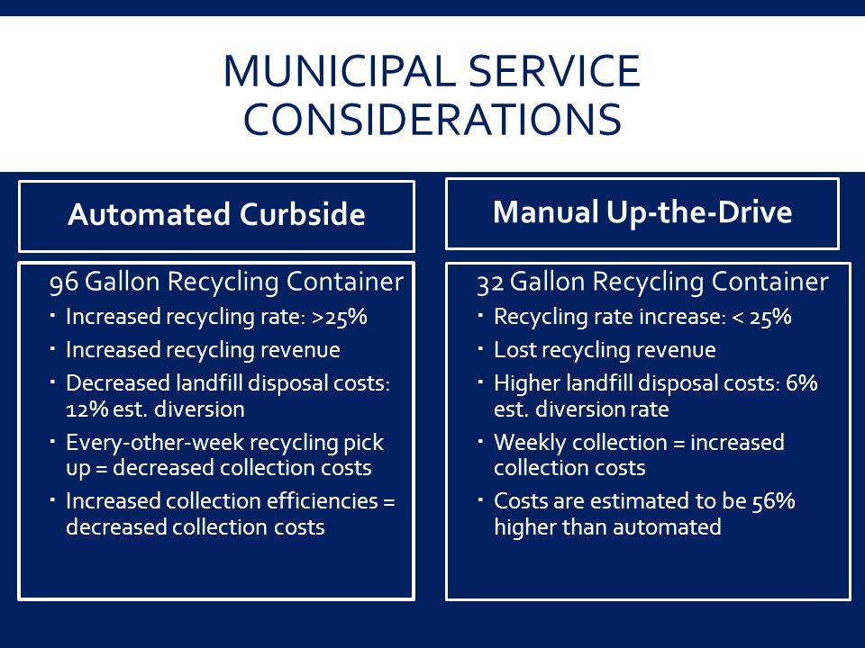 MUNICIPAL SERVICE CONSIDERATIONS Automated Curbside Manual Up-the-Drive 96 Gallon Recycling Container  Increased recycling rate: >25%  Increased rec
